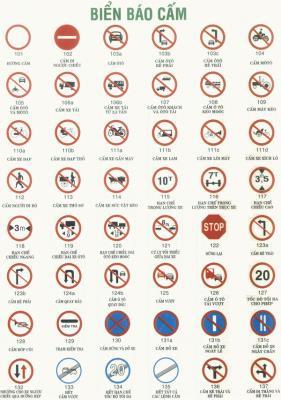 Biển báo cấm đường bộ cần nhớ khi đi Phượt
